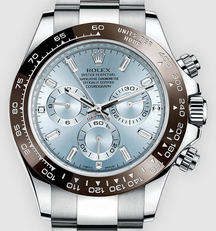 36 Rolex Daytona Watches Online in India with Updated Price